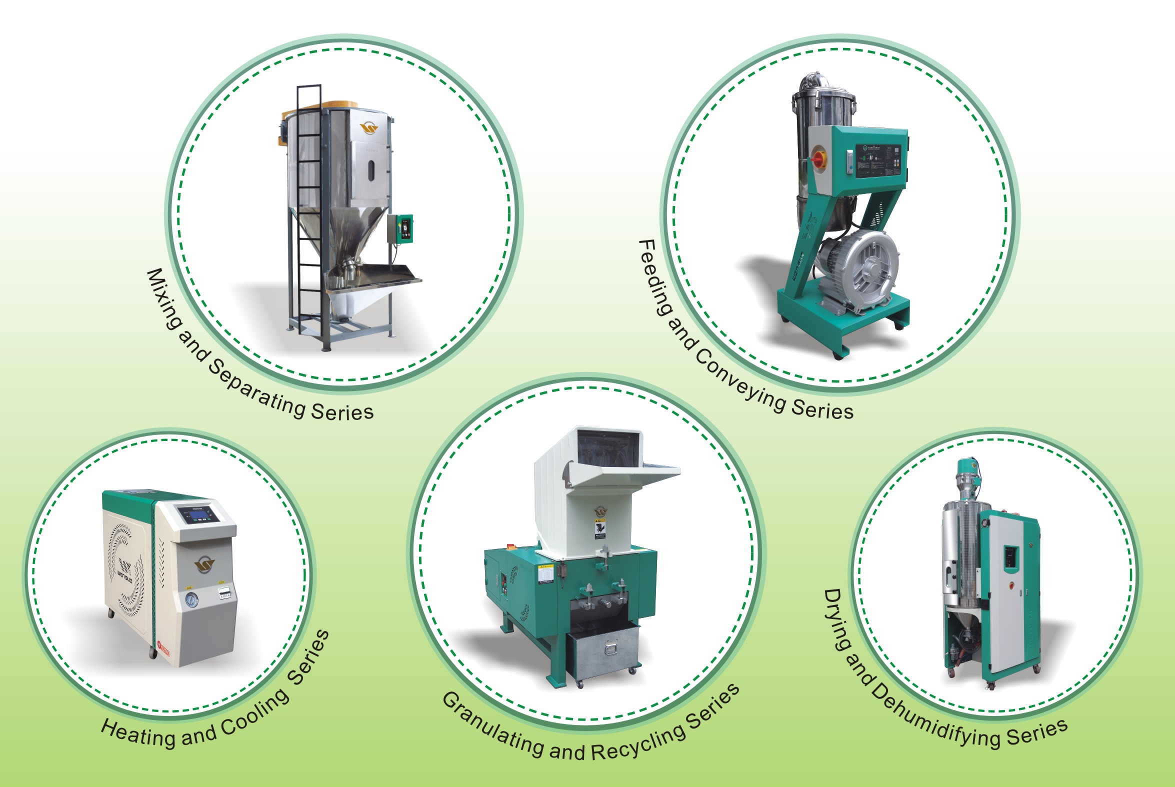 The Competition Of Domestic Plastic Auxiliary Equipment Is Expending Gradually